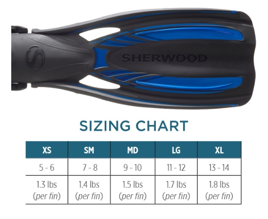 Elite Fin FN7 Sizing Chart